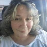 duffm24's profile photo