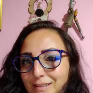 Ajacosita's profile photo
