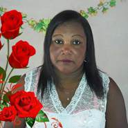 caridadc931550's profile photo
