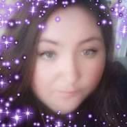 marias193990's profile photo