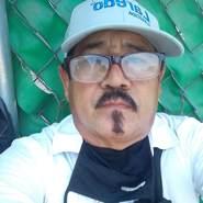 manueld297242's profile photo
