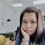 thanatchas285095's profile photo