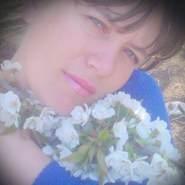 runaa15's profile photo