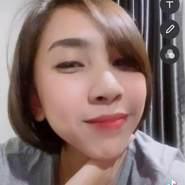 pawandat's profile photo