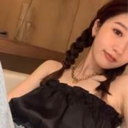 usered58895's profile photo