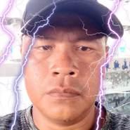 rinaldir319874's profile photo