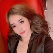 nin5971's profile photo