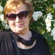 annap130's profile photo