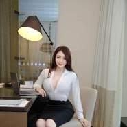 danh390's profile photo