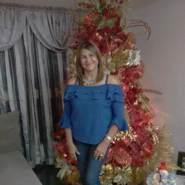 omairav35643's profile photo