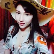 anyoa01's profile photo