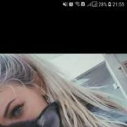 wia0201's profile photo