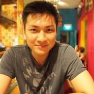 duca153's profile photo