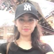 aenaha444005's profile photo