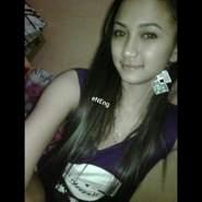 eneng45's profile photo