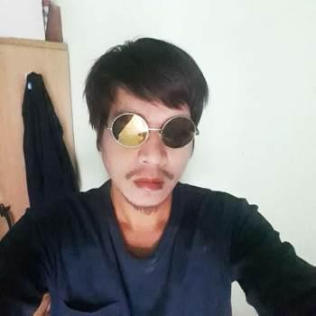 hangh827_Pathum Thani_Свободен(-а)_Мужчина