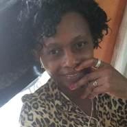 chacha652121's profile photo