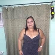 lourdesc188414's profile photo