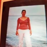 euich81's profile photo