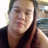 ediths55045's profile photo