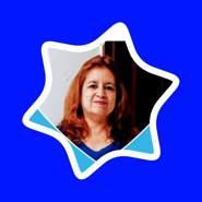bettyr221483's profile photo