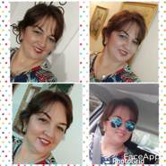 angelam240666's profile photo