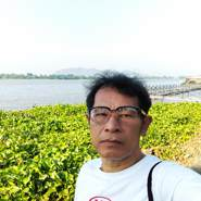 manochj2's profile photo
