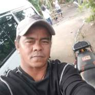 ronilor's profile photo