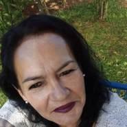 albam35's profile photo
