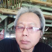 sandietisyakahida's profile photo