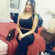 rakia25's profile photo
