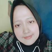 dikandutz597759's profile photo