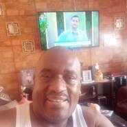 abdula286705's profile photo