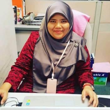 victorian251453_Johor_أعزب_إناثا