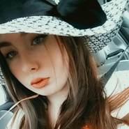 maloryk's profile photo