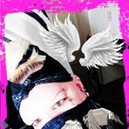 holyghoztp's profile photo