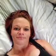Scroochie's profile photo