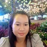 userkreqi19's profile photo
