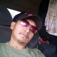 wenifredos's profile photo