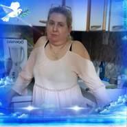 zsuzsannas219123's profile photo