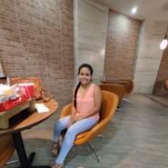 rosav02's profile photo