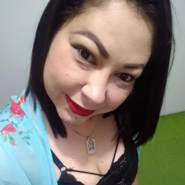 zup0863's profile photo