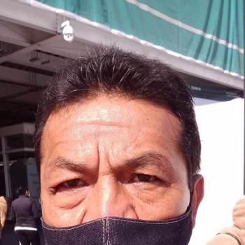 martinl999668_Ciudad De Mexico_Single_Male