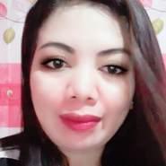 sophiag702796's profile photo