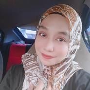 shahidap289171's profile photo