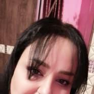 ryms568's profile photo