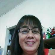juanital268630's profile photo