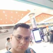 wilderpipo's profile photo