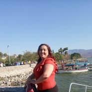 mariag2010's profile photo