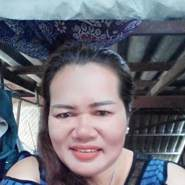 useryetj8371's profile photo